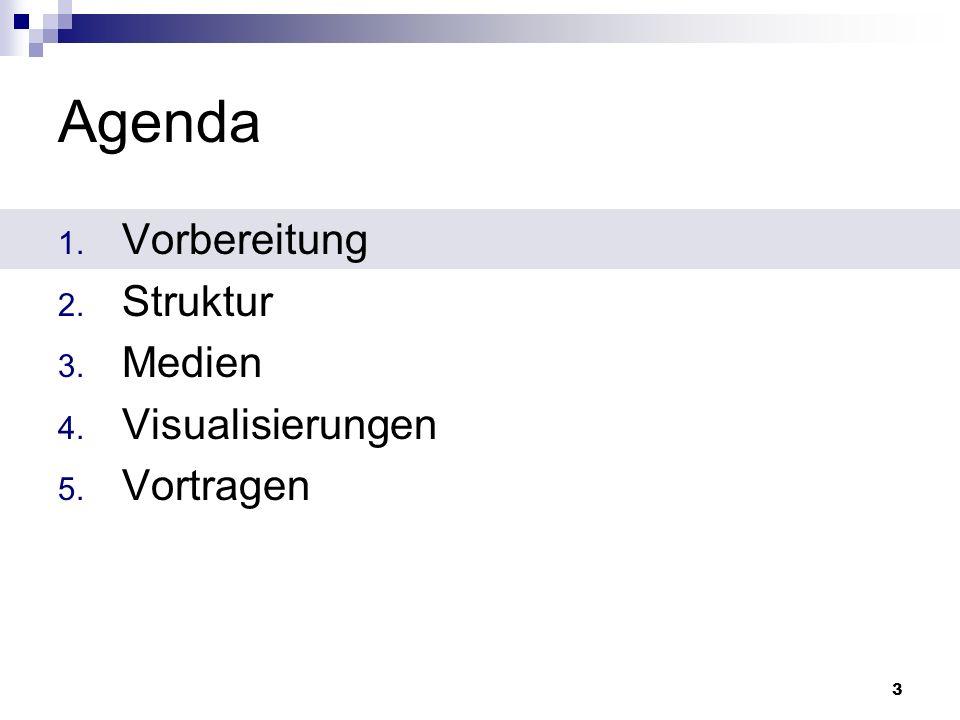 64 Vortragen – Allgemeines Wie fange ich richtig an.