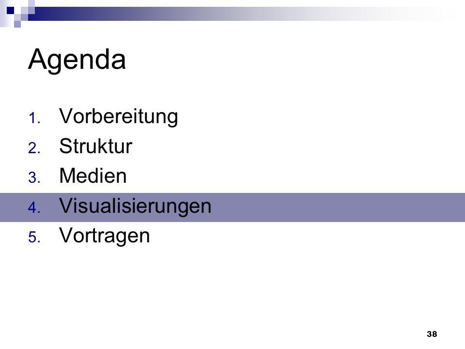 38 Agenda 1. Vorbereitung 2. Struktur 3. Medien 4. Visualisierungen 5. Vortragen