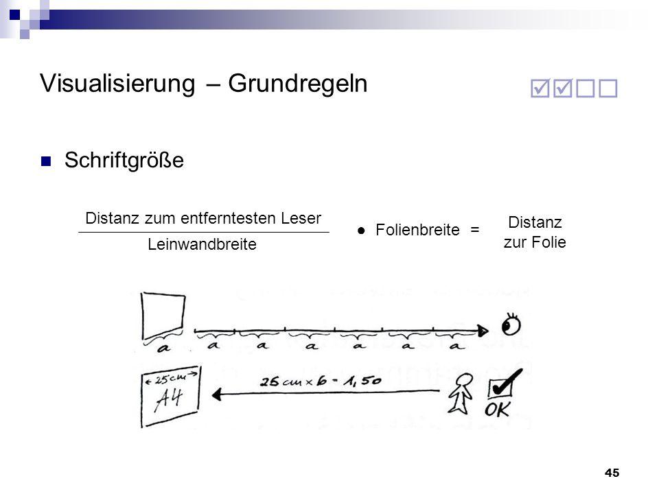 45 Visualisierung – Grundregeln Schriftgröße Distanz zum entferntesten Leser Leinwandbreite Folienbreite = Distanz zur Folie