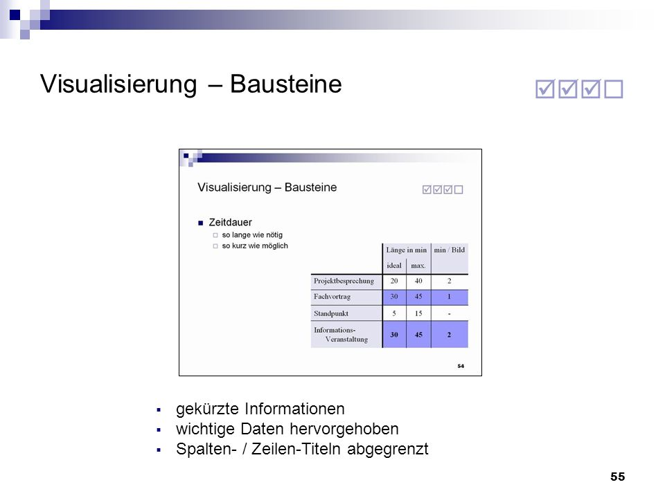 55 Visualisierung – Bausteine gekürzte Informationen wichtige Daten hervorgehoben Spalten- / Zeilen-Titeln abgegrenzt