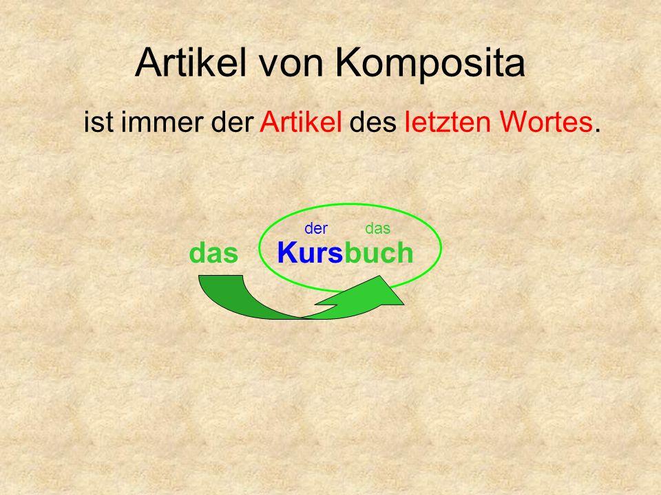 Artikel von Komposita ist immer der Artikel des letzten Wortes. Kursbuch derdas