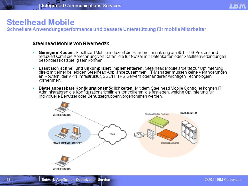 Integrated Communications Services Network Application Optimization Service © 2011 IBM Corporation 12 Steelhead Mobile Schnellere Anwendungsperformanc