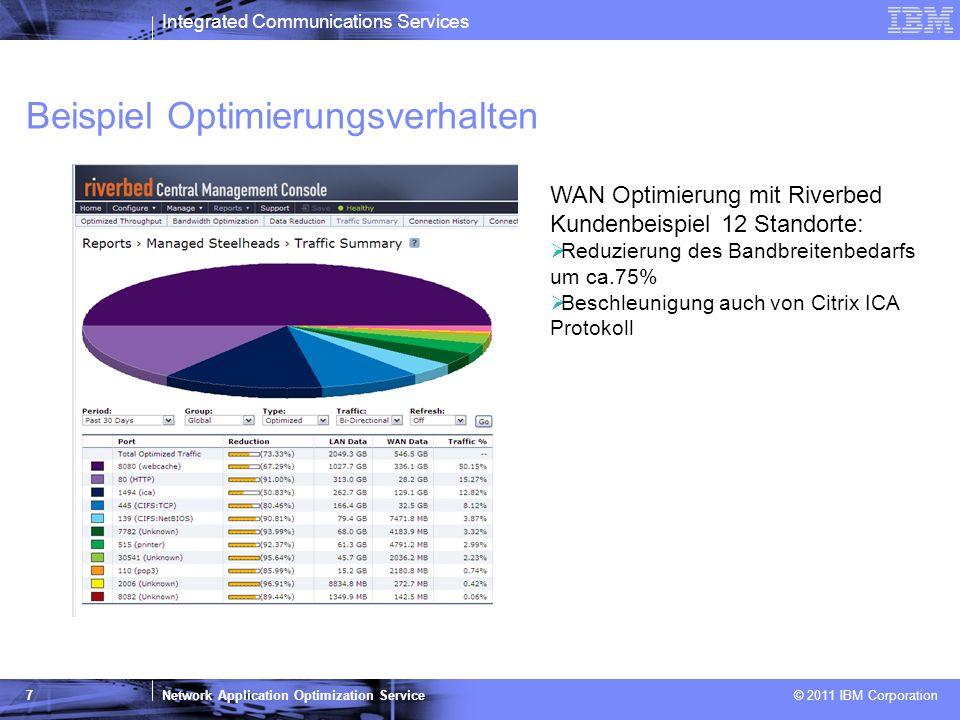 Integrated Communications Services Network Application Optimization Service © 2011 IBM Corporation 8 UNTERDRÜCKT VIRTUELL DIE LATENZ DER ANWENDUNGEN Die Vorteile der patentierten Riverbed Technologie DE-DUPLIZIERT DATEN OPTIMIERT TCP ANWENDERDATA CENTER NETZWERK Data BEOBACHTET, ALARMIERT, UND KONTROLLIERT