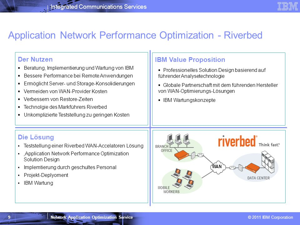 Integrated Communications Services Network Application Optimization Service © 2011 IBM Corporation 9 Application Network Performance Optimization - Ri