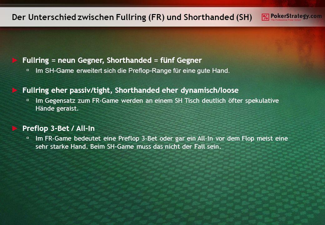 Fullring = neun Gegner, Shorthanded = fünf Gegner Im SH-Game erweitert sich die Preflop-Range für eine gute Hand. Fullring eher passiv/tight, Shorthan