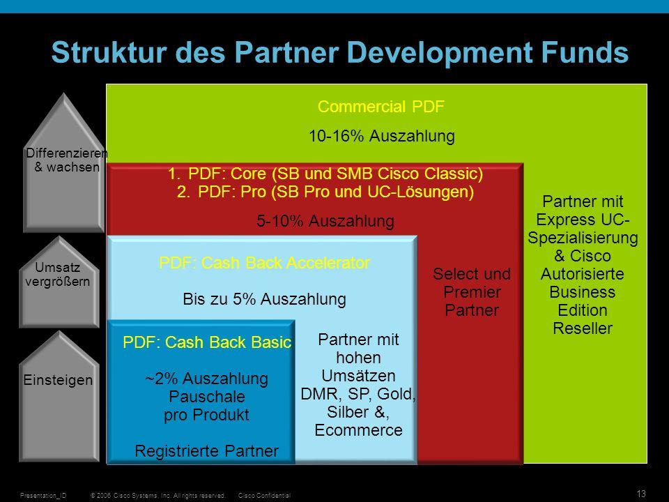 © 2006 Cisco Systems, Inc. All rights reserved.Cisco ConfidentialPresentation_ID 13 Struktur des Partner Development Funds Registrierung Spezialisieru