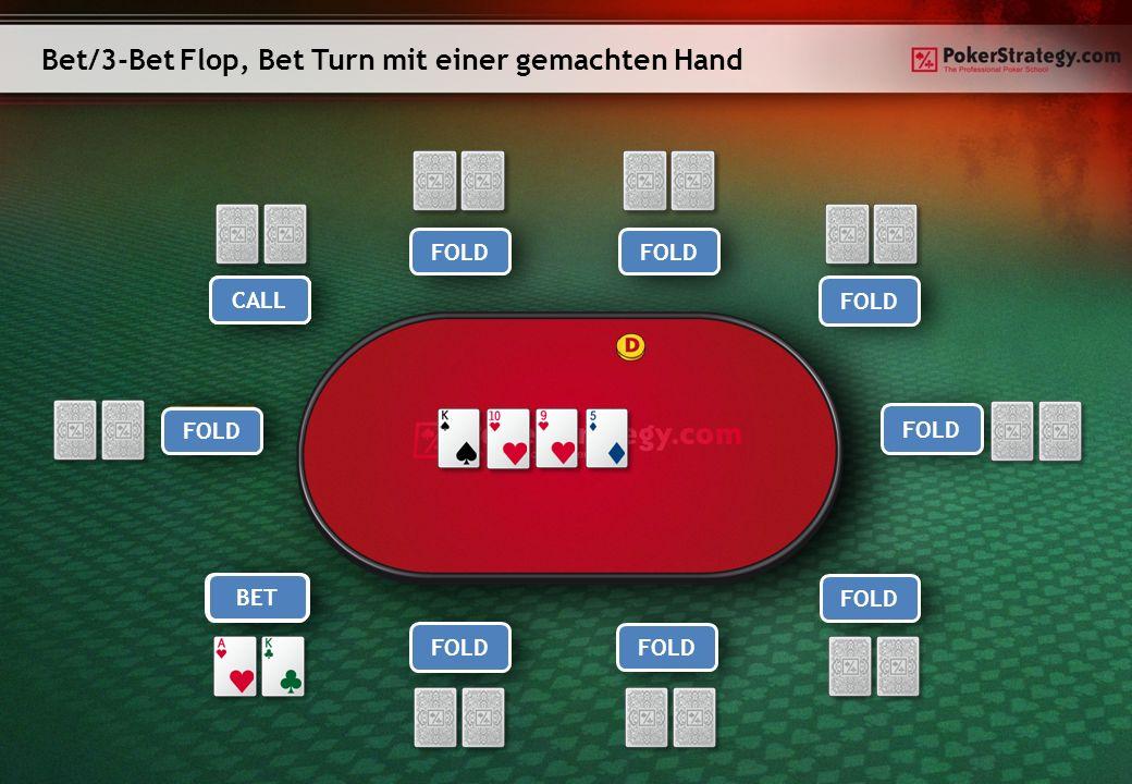 Bet/3-Bet Flop, Bet Turn mit einer gemachten Hand Player 1Player 9 Player 8Player 7 Player 6 Player 5Player 4 Player 3 Hero Player 2 FOLD RAISE BET CALL RAISE CALL BET