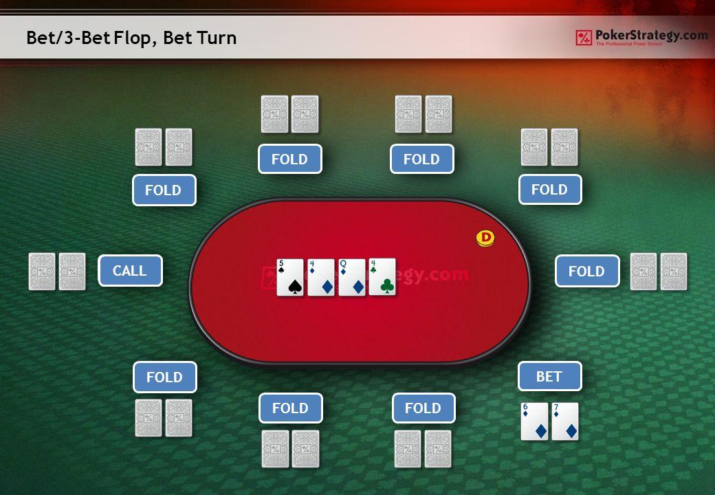 Bet Flop, Check/Fold Turn Player 1Player 9 Player 8Player 7 Player 6 Player 5Player 4 Player 3 Hero Player 2 CALL FOLD CALL FOLD BET CHECKFOLD