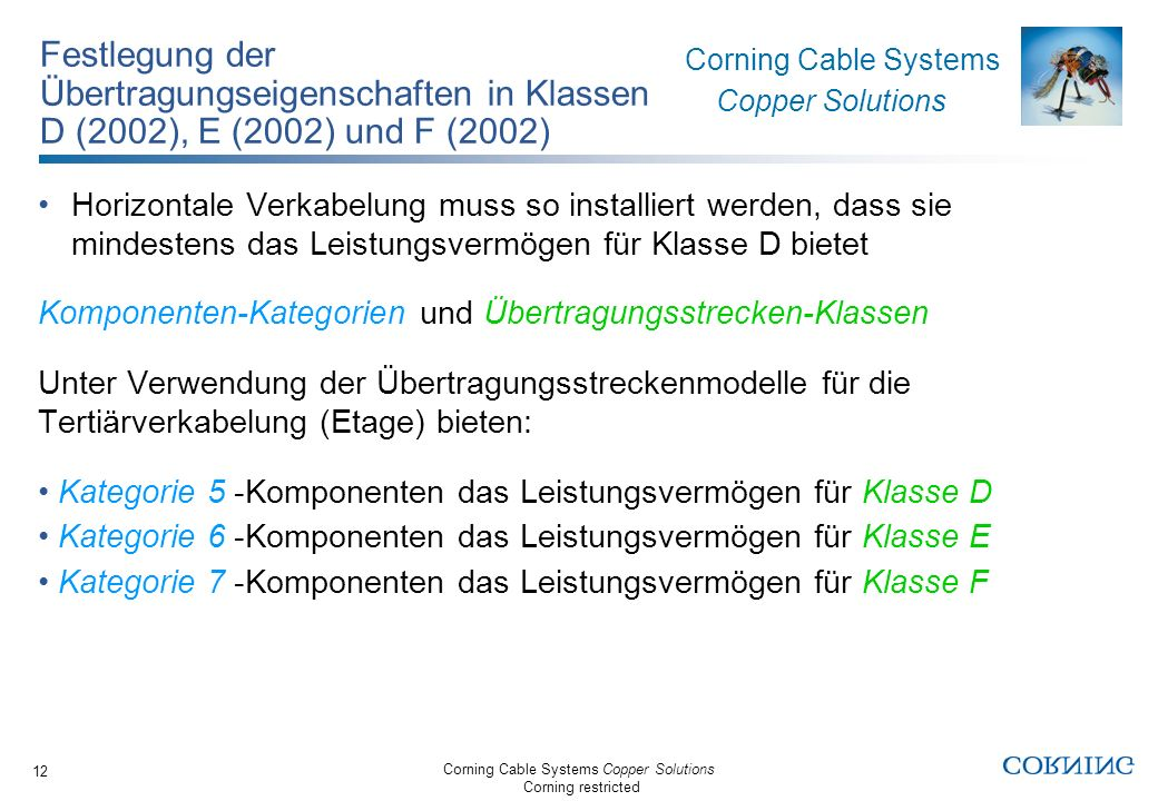 Corning Cable Systems Copper Solutions Corning restricted Corning Cable Systems Copper Solutions 12 Festlegung der Übertragungseigenschaften in Klasse