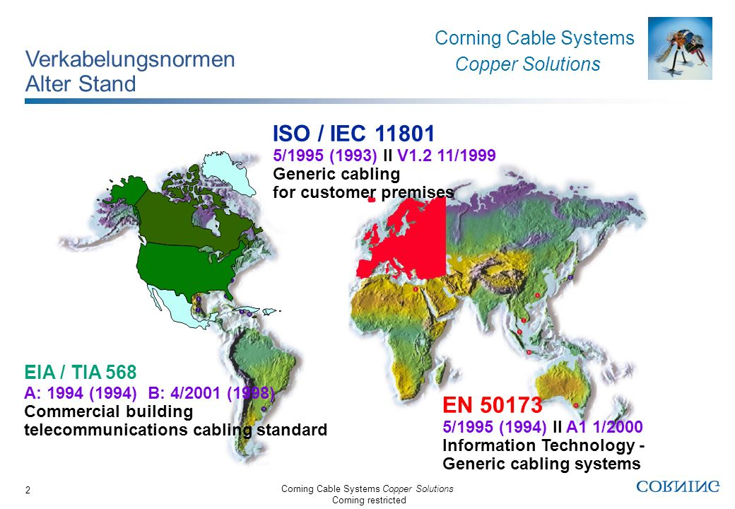 Corning Cable Systems Copper Solutions Corning restricted Corning Cable Systems Copper Solutions 3 Verkabelungsnormen Neuer Stand ISO / IEC 11801 Second Edition 2002-9 Generic cabling for customer premises EN 50173-1 Ausgabe 01.11.2002 Information Technology - Generic cabling systems ANSI/TIA/EIA-568 B.1 2001 B.2-1-2002 Commercial building telecommunications cabling standard