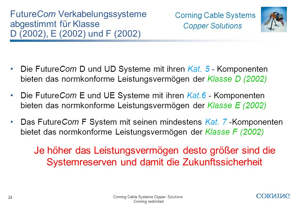 Corning Cable Systems Copper Solutions Corning restricted Corning Cable Systems Copper Solutions 24 FutureCom Verkabelungssysteme abgestimmt für Klass