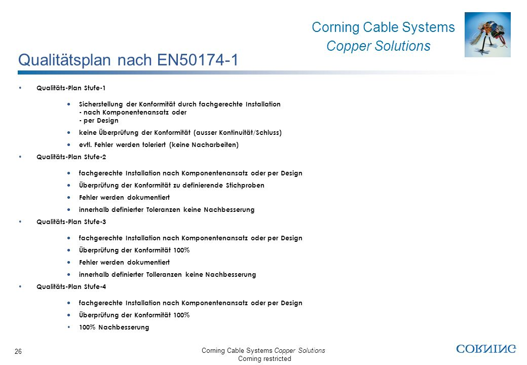 Corning Cable Systems Copper Solutions Corning restricted Corning Cable Systems Copper Solutions 26 Qualitätsplan nach EN50174-1 Qualitäts-Plan Stufe-