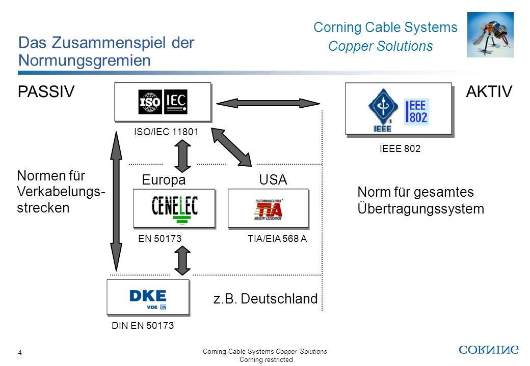 Corning Cable Systems Copper Solutions Corning restricted Corning Cable Systems Copper Solutions 25 Sicherstellung Konformität Die Sicherstellung der Konformität und deren Nachweis wird, im Gegensatz zur früheren Ausgabe, durch Verweis auf einen Qualitätsplan nach EN 50174 1 geregelt.