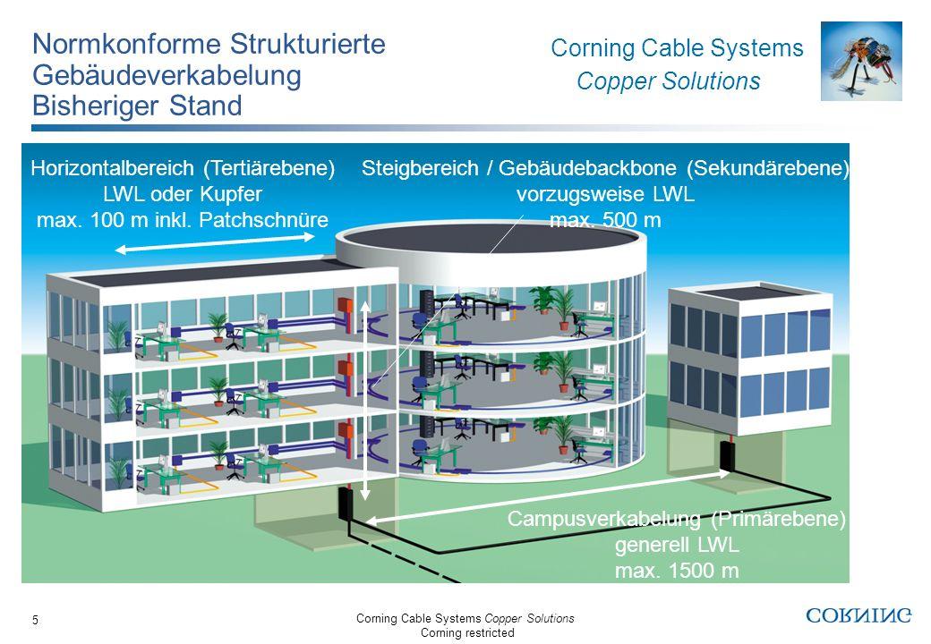 Corning Cable Systems Copper Solutions Corning restricted Corning Cable Systems Copper Solutions 26 Qualitätsplan nach EN50174-1 Qualitäts-Plan Stufe-1 Sicherstellung der Konformität durch fachgerechte Installation - nach Komponentenansatz oder - per Design keine Überprüfung der Konformität (ausser Kontinuität/Schluss) evtl.