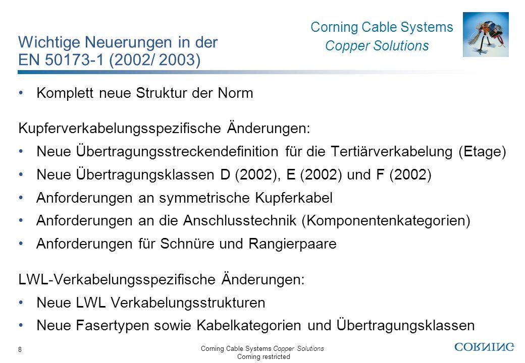 Corning Cable Systems Copper Solutions Corning restricted Corning Cable Systems Copper Solutions 19 Kategorie 6 Anschlusstechnik Steckverbinder-Komponentenstandards IEC 60603-7 noch in der Entwicklung De-embbeded Testmethode soll es ermöglichen, Stecker und Buchsen unabhängig voneinander zu zertifizieren Ziel ist es die Interoperabilität von Kategorie 6 Stecker-Buchsen- Kombinationen 100%ig zu gewährleisten Dazu müssen sogenannte Referenzstecker definiert werden In den Verkabelungsnormen ISO/IEC 11801:2002 und EN 50173- 1:2002 werden die Anforderungen an die Stecker-Buchse-Verbindungen beschrieben.