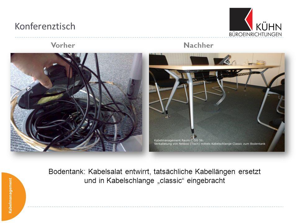Konferenztisch Vorher Nachher Bodentank: Kabelsalat entwirrt, tatsächliche Kabellängen ersetzt und in Kabelschlange classic eingebracht