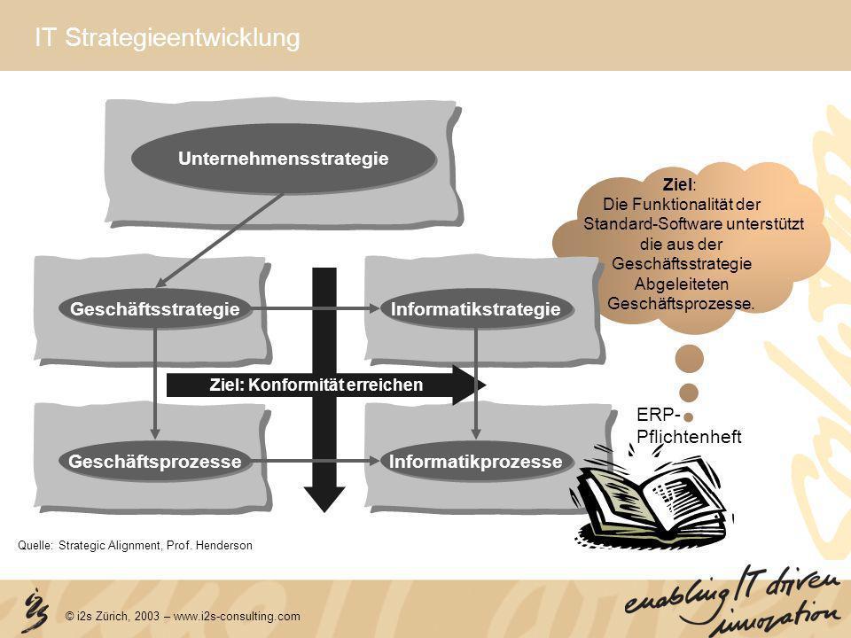 © i2s Zürich, 2003 – www.i2s-consulting.com IT Strategieentwicklung Quelle: Strategic Alignment, Prof. Henderson Ziel: Die Funktionalität der Standard