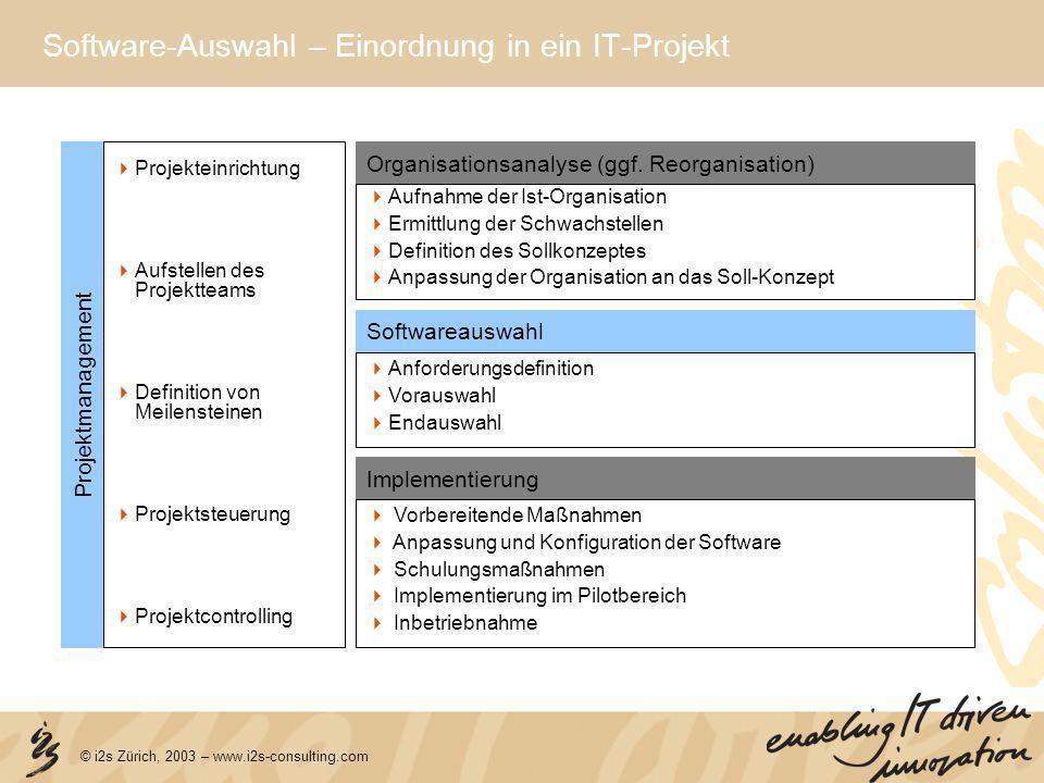 © i2s Zürich, 2003 – www.i2s-consulting.com Software-Auswahl – Einordnung in ein IT-Projekt Organisationsanalyse (ggf. Reorganisation) Aufnahme der Is