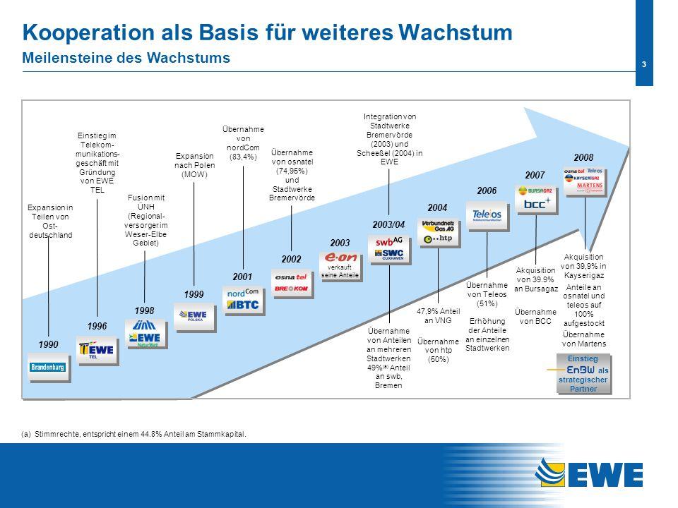 2 EWE und EnBW schließen strategische Partnerschaft EWE-Anteilseigner nutzen starke Marktposition, um strategischen Partner zu suchen EnBW übernimmt 26 Prozent der Anteile an EWE Kommunen bleiben mit 74 Prozent in der Mehrheit Anteilsverkauf wird durch Kapitalerhöhung ergänzt Kommunale Anteilseigner 26% 74% (indirekt)