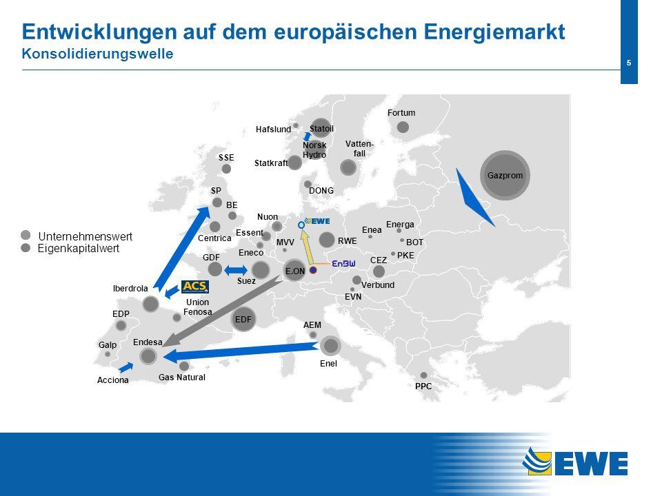 4 Wettbewerb und Regulierung bestimmen den Markt Zugang zu Produktionskapazitäten von Erdgas und Strom nimmt an Bedeutung zu Steigende Rohstoffpreise erhöhen Bezugs- und Versorgungspreise Zunehmender Wettbewerb und Regulierung erhöhen Druck auf Energieversorger Konsolidierungswelle bestimmt europäischen Markt