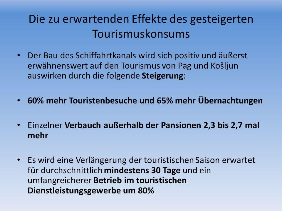 Die zu erwartenden Effekte des gesteigerten Tourismuskonsums Der Bau des Schiffahrtkanals wird sich positiv und äußerst erwähnenswert auf den Tourismu