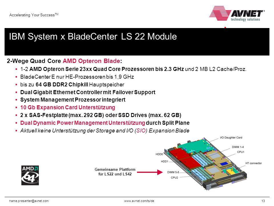 www.avnet.com/ts/de Accelerating Your Success TM name.presenter@avnet.com13 2-Wege Quad Core AMD Opteron Blade: 1-2 AMD Opteron Serie 23xx Quad Core Prozessoren bis 2.3 GHz und 2 MB L2 Cache/Proz.