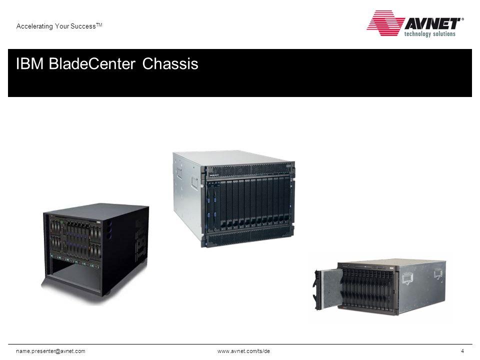 www.avnet.com/ts/de Accelerating Your Success TM name.presenter@avnet.com5 BladeCenter S = Einfach, integriert und leise : 7U Rack-System bis zu 6 Blade-Server Standard-Stromanschluß (110V oder 230V) integrierter Storage SAS/SATA Raid 0, 1, 1E oder 5 max.