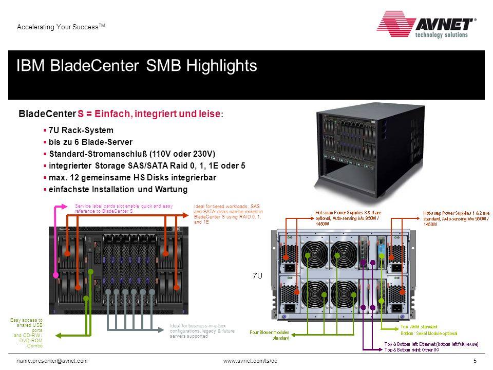 www.avnet.com/ts/de Accelerating Your Success TM name.presenter@avnet.com6 BladeCenter H: Rack System mit 9U.