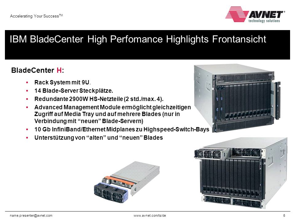 www.avnet.com/ts/de Accelerating Your Success TM name.presenter@avnet.com6 BladeCenter H: Rack System mit 9U.
