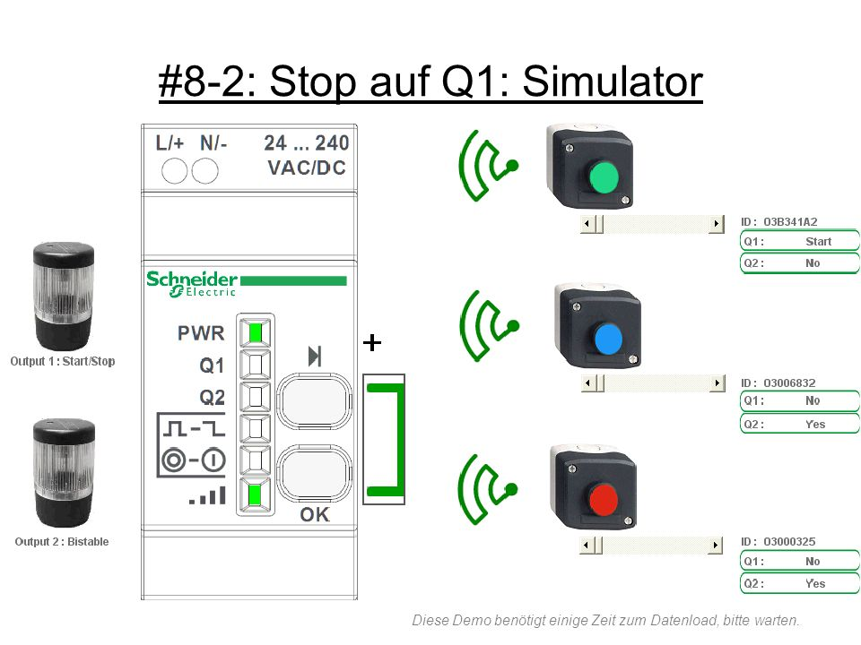 #8-2: Stop auf Q1: Simulator Diese Demo benötigt einige Zeit zum Datenload, bitte warten.