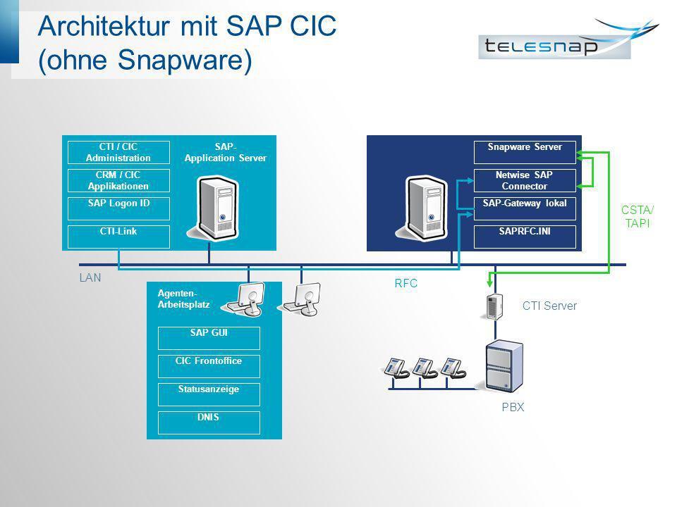 Anbindung von SAP CIC SAP Gateway (von SAP) dient zur Stabilisierung der Verbindung Arbeitet mit CIC 3.0 und mit GUI basiertem CIC 4.0 Einstellungen werden in folgenden Transaktionen vorgenommen: - SM59 - Telefonieeinstellungen zur Kommunikation zwischen SAP und Netwise SAP Connector - SPHB - Telefonieserver erstellen (logisches Abbild der PBX im SAP System) - SPHA - Benutzereinstellungen auf dem Client (Definition des Pop Ups, Festlegung von Telefonnummer des Arbeitsplatzes und des zugeordneten Telefonieservers - SPHT - Test der Telefonie Funktionen Pop Up Steuerung: Gui durch aktivieren der Warten-Taste bis zum nächsten Anruf blockieren oder bei einem klingeln Annehmen drücken und die Informationen aktiv holen.