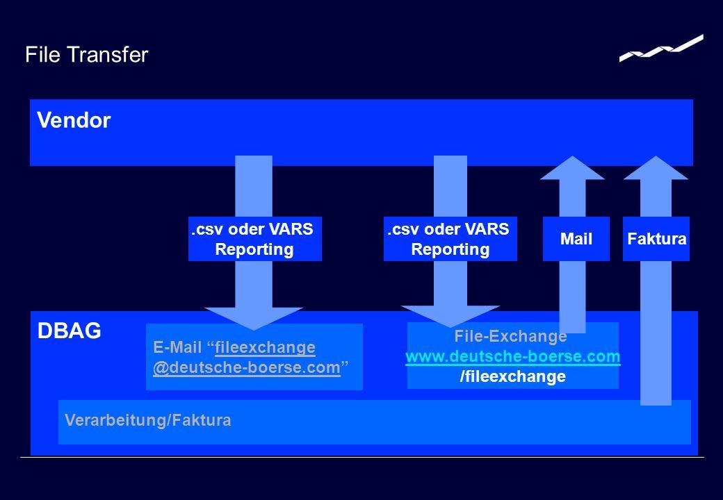 www.deutsche-boerse.com/fileexchange User-ID Kennwort Login drücken Anmelden im Internet
