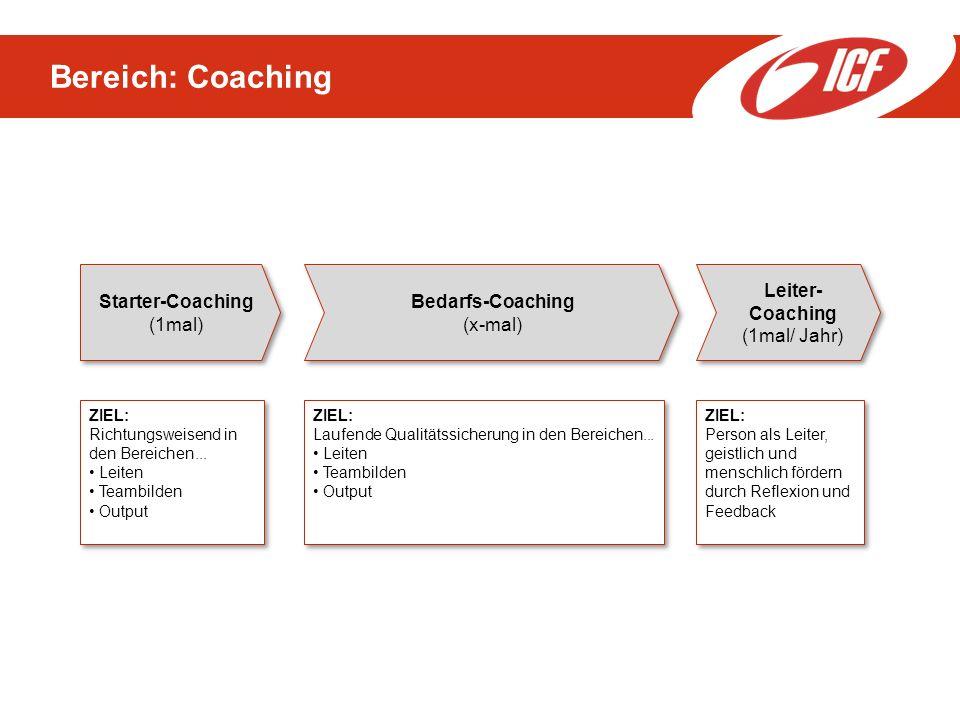 ZIEL: Laufende Qualitätssicherung in den Bereichen...