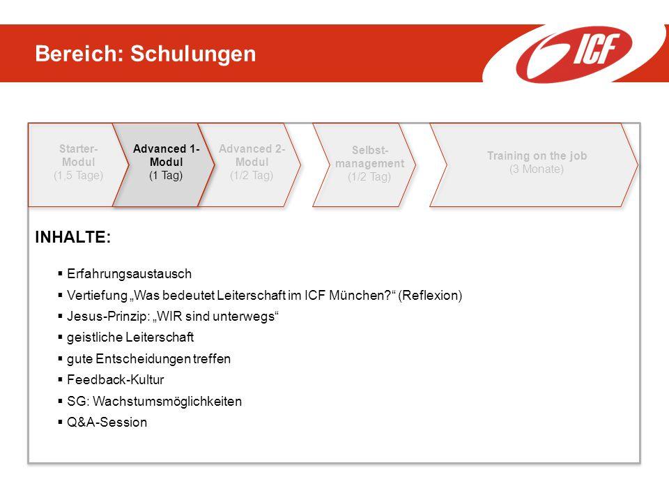 INHALTE: Bereich: Schulungen Advanced 1- Modul (1 Tag) Advanced 2- Modul (1/2 Tag) Starter- Modul (1,5 Tage) Training on the job (3 Monate) Selbst- management (1/2 Tag) Erfahrungsaustausch Vertiefung Was bedeutet Leiterschaft im ICF München.