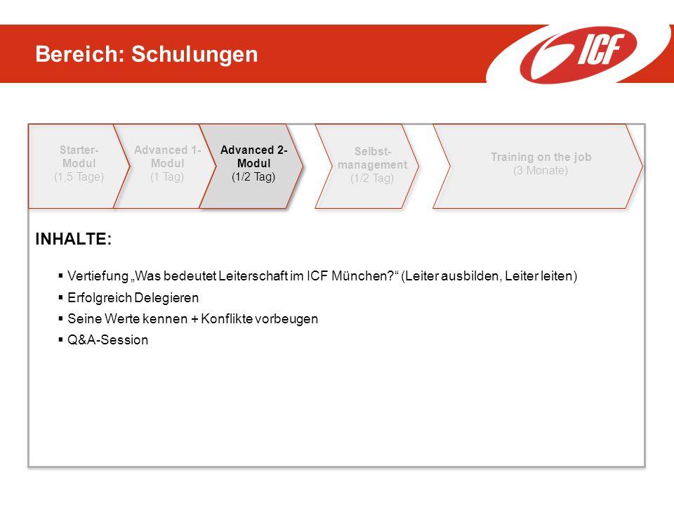 INHALTE: Bereich: Schulungen Advanced 1- Modul (1 Tag) Advanced 2- Modul (1/2 Tag) Starter- Modul (1,5 Tage) Training on the job (3 Monate) Selbst- management (1/2 Tag) Vertiefung Was bedeutet Leiterschaft im ICF München.