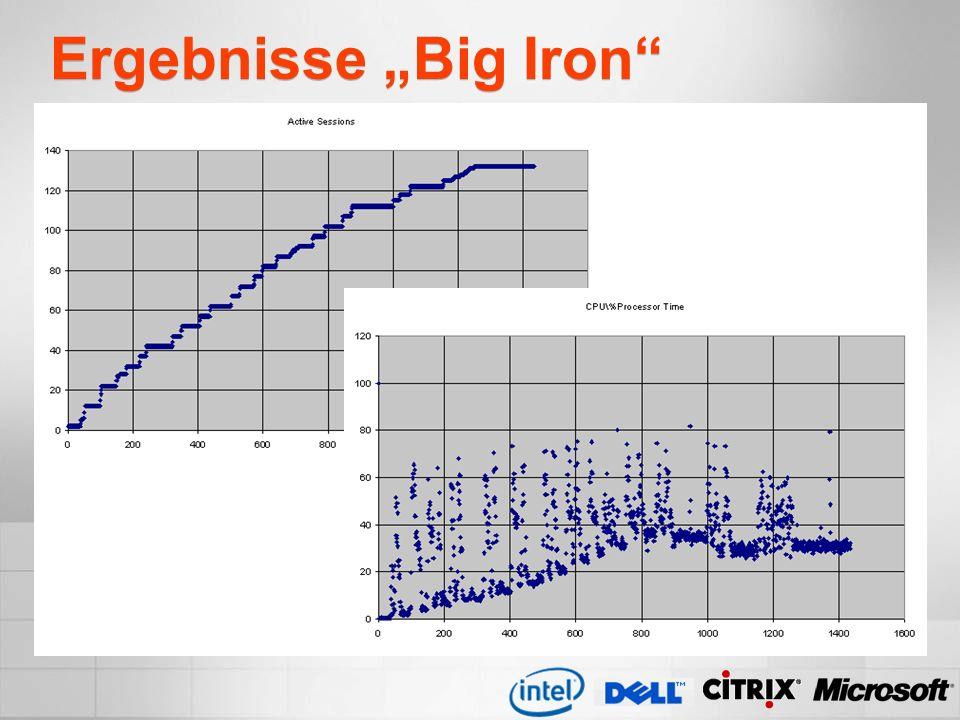 Ergebnisse Big Iron