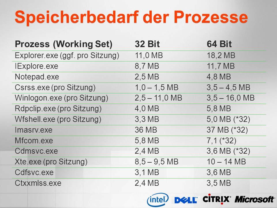 Speicherbedarf der Prozesse Prozess (Working Set)32 Bit64 Bit Explorer.exe (ggf. pro Sitzung)11,0 MB18,2 MB IExplore.exe8,7 MB11,7 MB Notepad.exe2,5 M
