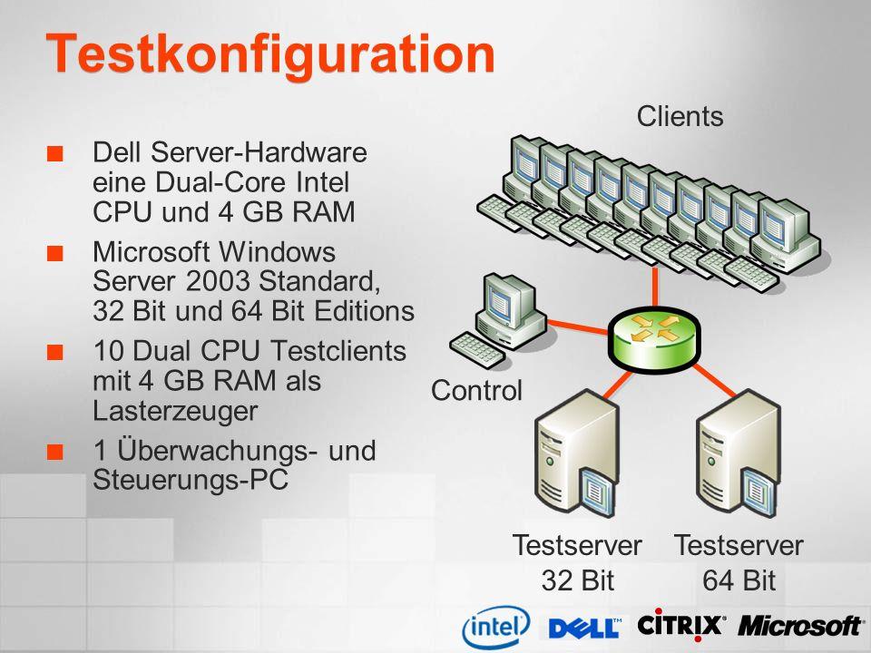 Testkonfiguration Dell Server-Hardware eine Dual-Core Intel CPU und 4 GB RAM Microsoft Windows Server 2003 Standard, 32 Bit und 64 Bit Editions 10 Dua