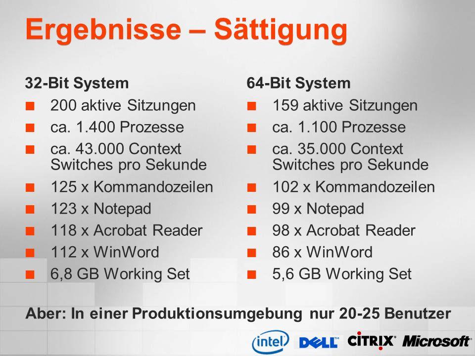 Ergebnisse – Sättigung 32-Bit System 200 aktive Sitzungen ca. 1.400 Prozesse ca. 43.000 Context Switches pro Sekunde 125 x Kommandozeilen 123 x Notepa