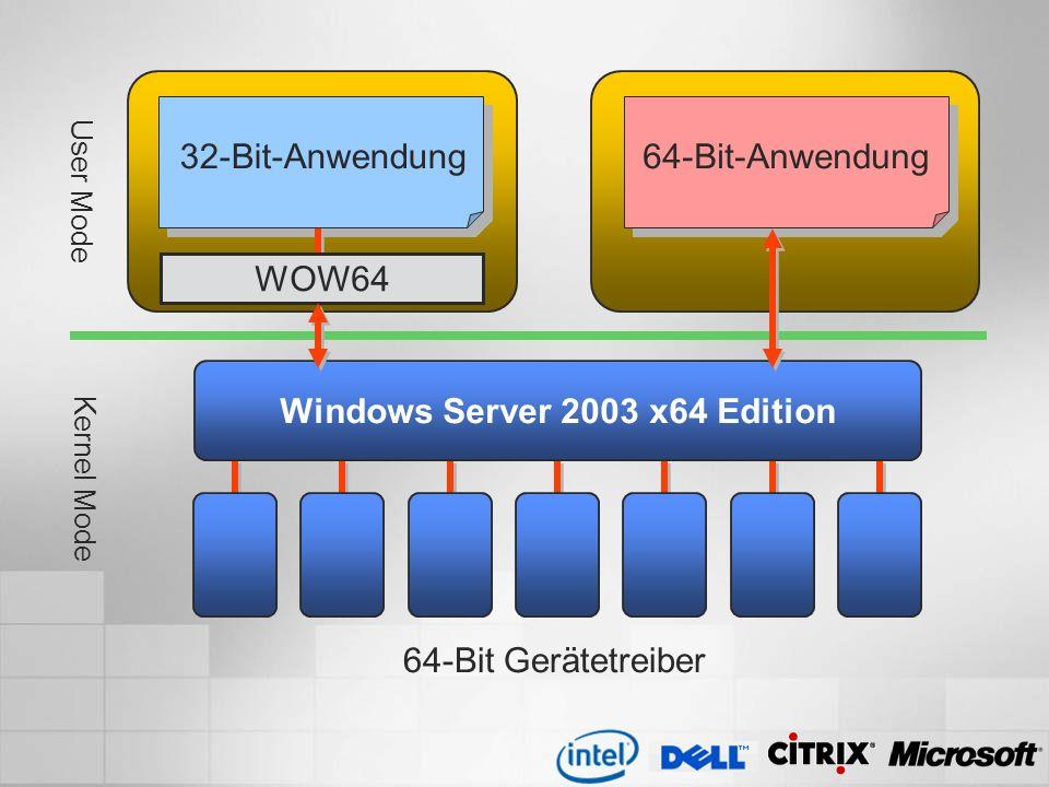 64-Bit-Anwendung WOW64 32-Bit-Anwendung 64-Bit Gerätetreiber Kernel Mode User Mode Windows Server 2003 x64 Edition
