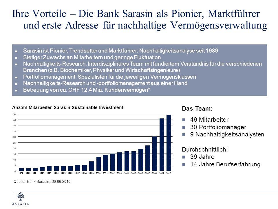 Sarasin ist Pionier, Trendsetter und Marktführer: Nachhaltigkeitsanalyse seit 1989 Stetiger Zuwachs an Mitarbeitern und geringe Fluktuation Nachhaltig