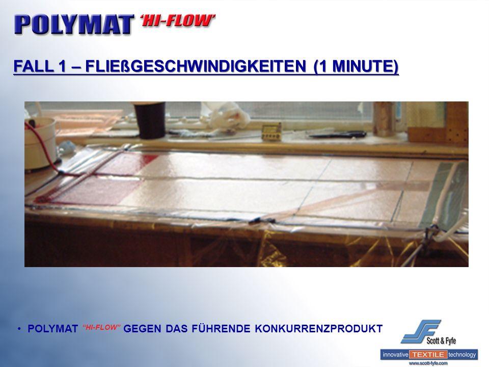 FALL 1 – FLIEßGESCHWINDIGKEITEN (1 MINUTE) POLYMAT HI-FLOW GEGEN DAS FÜHRENDE KONKURRENZPRODUKT