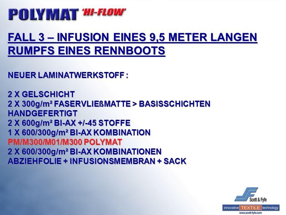 FALL 3 – INFUSION EINES 9,5 METER LANGEN RUMPFS EINES RENNBOOTS NEUER LAMINATWERKSTOFF : 2 X GELSCHICHT 2 X 300g/m² FASERVLIEßMATTE > BASISSCHICHTEN H