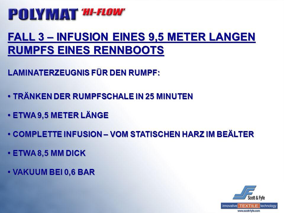 FALL 3 – INFUSION EINES 9,5 METER LANGEN RUMPFS EINES RENNBOOTS LAMINATERZEUGNIS FÜR DEN RUMPF: TRÄNKEN DER RUMPFSCHALE IN 25 MINUTEN ETWA 9,5 METER L
