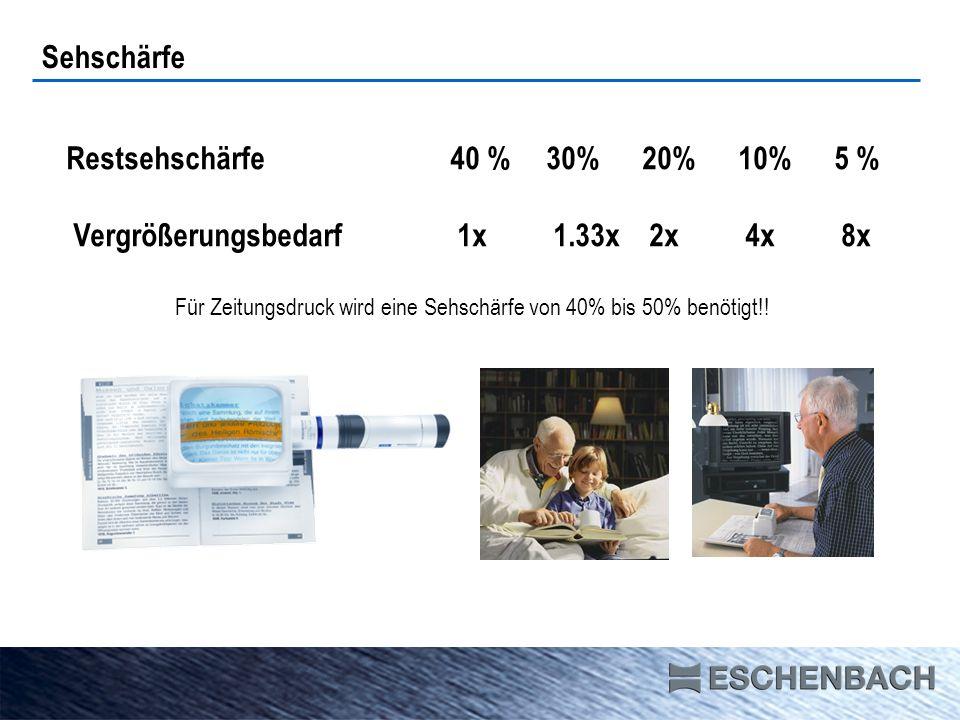 Restsehschärfe40 %30%20%10%5 % Vergrößerungsbedarf1x1.33x2x4x8x Für Zeitungsdruck wird eine Sehschärfe von 40% bis 50% benötigt!! Sehschärfe