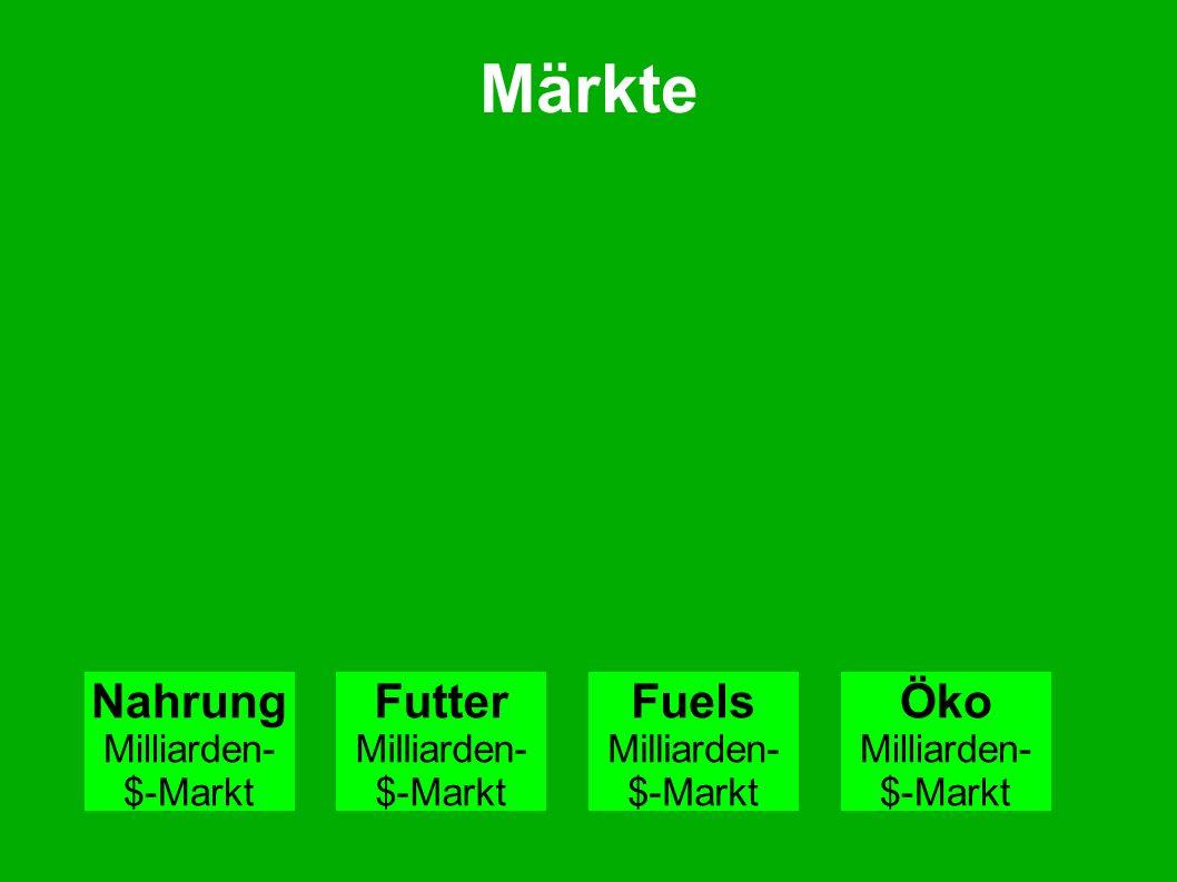Märkte Nahrung Milliarden- $-Markt Futter Milliarden- $-Markt Fuels Milliarden- $-Markt Öko Milliarden- $-Markt