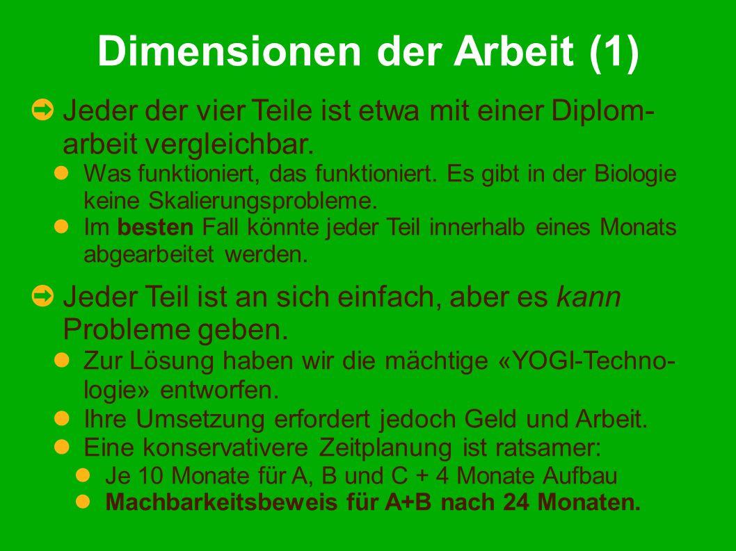 Dimensionen der Arbeit (1) Jeder der vier Teile ist etwa mit einer Diplom- arbeit vergleichbar.