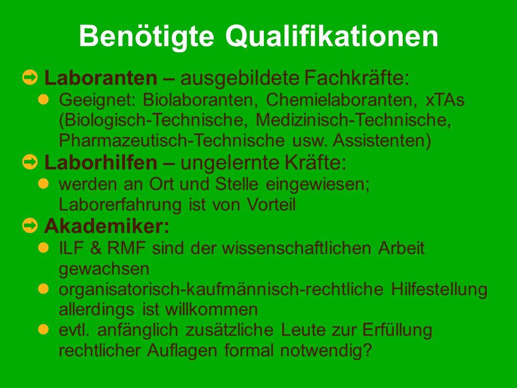 Benötigte Qualifikationen Laboranten – ausgebildete Fachkräfte: Geeignet: Biolaboranten, Chemielaboranten, xTAs (Biologisch-Technische, Medizinisch-Technische, Pharmazeutisch-Technische usw.