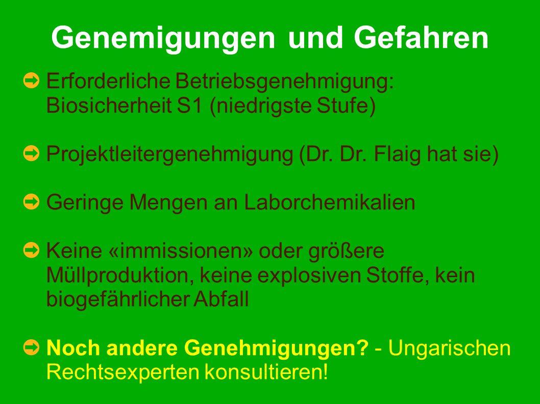 Genemigungen und Gefahren Erforderliche Betriebsgenehmigung: Biosicherheit S1 (niedrigste Stufe) Projektleitergenehmigung (Dr.
