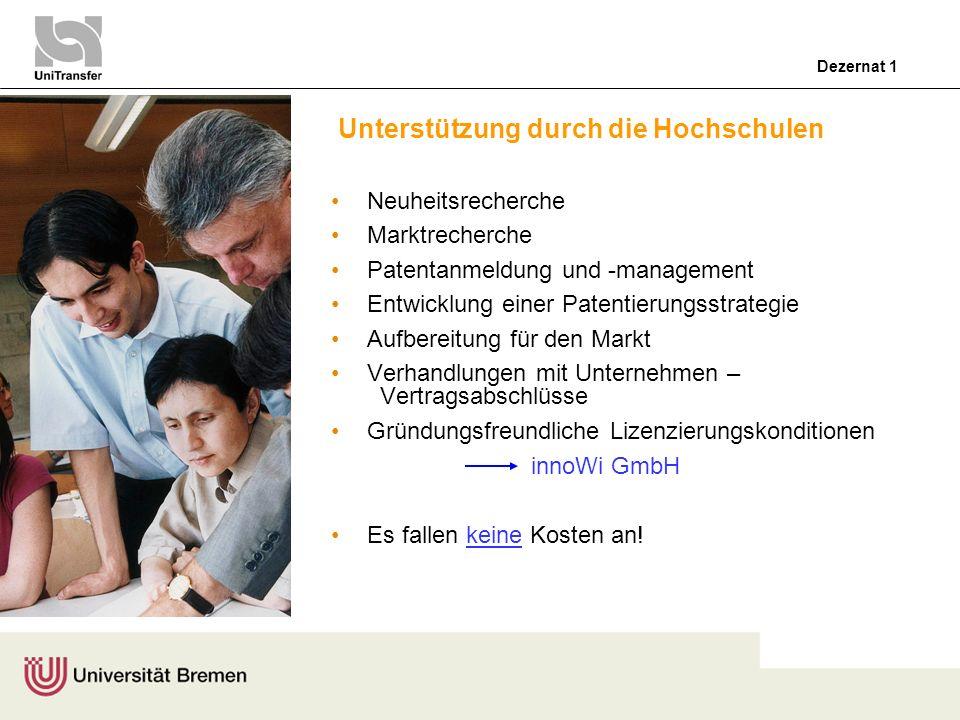 Dezernat 1 Neuheitsrecherche Marktrecherche Patentanmeldung und -management Entwicklung einer Patentierungsstrategie Aufbereitung für den Markt Verhan
